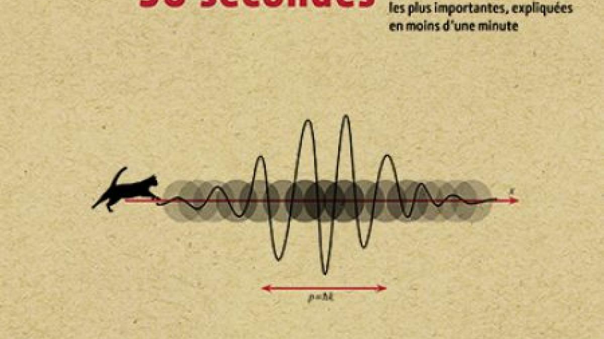 «Physique quantique en 30 secondes»